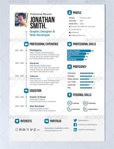 Resume Sles That Get You Hired 45 Cv Resume Templates That Will Get You Hired Pixel Curse