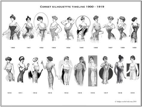 hairstyles throughout history corsetry fluff girl burlesque