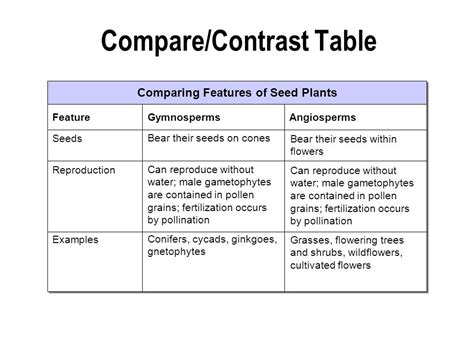 compare and contrast table plants the go ppt