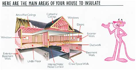 insulation is a blanket for your home is cold air coming