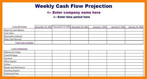 sle cash flow report create a monthly cash flow report