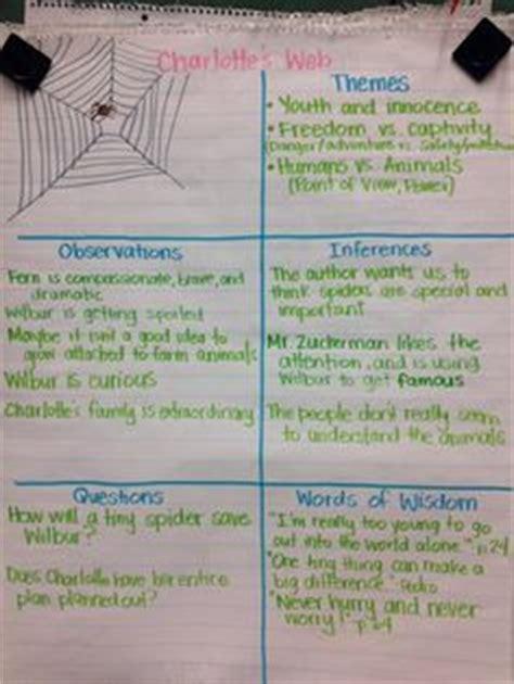 the zone book report s web book report template homeworkzoneedit x