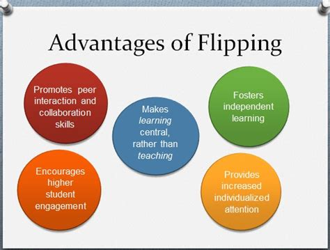 blended learning flipped classrooms a comprehensive guide teaching learning in the digital age books using flipped learning in the college classroom