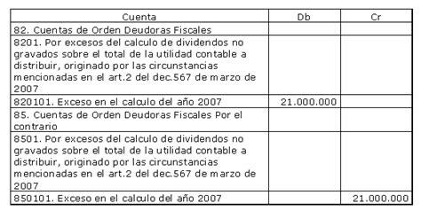 como registrarse en mas orden gobierno hace m 225 s atractivo el beneficio por inversi 243 n en