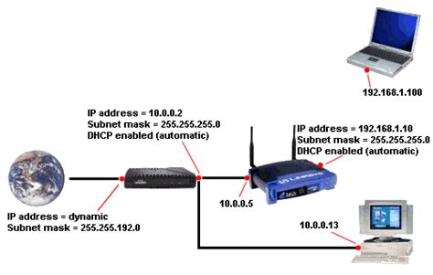 how to setup and configure your wireless router with ip mobilefish com linksys befw11s4 information