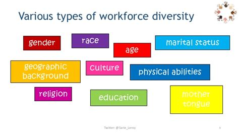 gender challenges in the workplace workplace diversity benefits and challenges