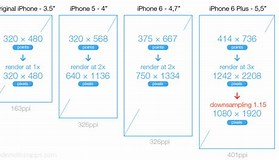 Image result for iPhone 6 Plus Screen Size