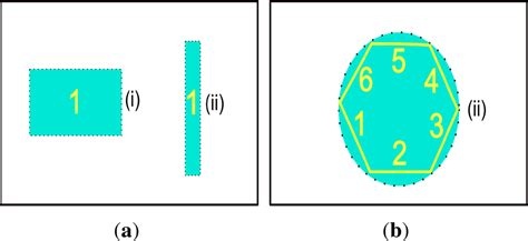 cross sectional area cylinder cross sectional area of a cylinder images
