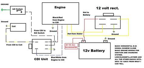 110cc atv wiring diagram 5 pin cdi wiring diagram 50cc atv wiring diagram