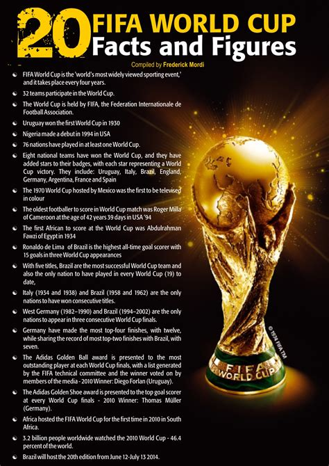 new year 2014 interesting facts 20 fifa world cup facts and figures frederick mordi
