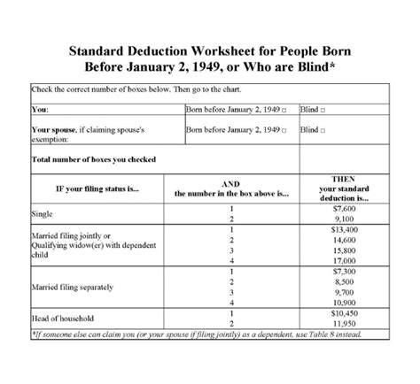 Clothing Donation Tax Deduction Worksheet by 100 Irs Itemized Deductions Worksheet Irs Business