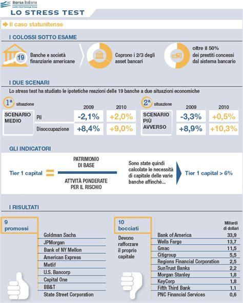 Tier 1 Ratio Banche Italiane by Cos 232 Lo Stress Test E Come Funziona L Esame Sulle Banche