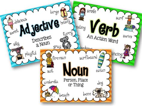 printable adjectives poster image gallery noun poster