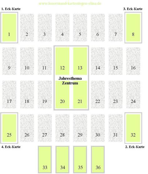 lenormand grosse tafel kartenlegen lernen legesysteme legemuster legebeispiele