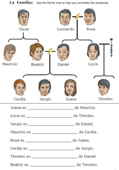 scholastic printable family tree free printable family tree worksheets family and