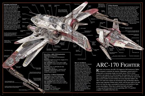 section 170 c 1 star wars the force awakens incredible cross sections