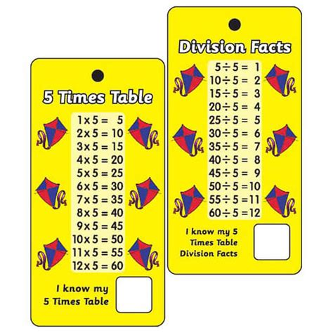 five times table number names worksheets 187 five times table free