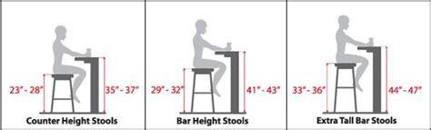 Proper Bar Stool Height by Belly Up To The Bar Sparrow Stoll