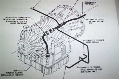 allison transmission wiring harness 35 wiring diagram