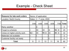 quality check sheet template business process improvement