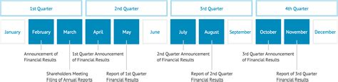 1st Quarter 2017 Calendar Calendar 4th Quarter 2017 2017 Calendar Printable