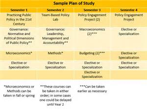 study plan template for scholarship exle of study plan essay for scholarship essay