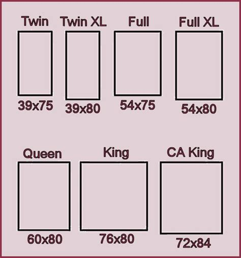 Size Bed bed sizes chart
