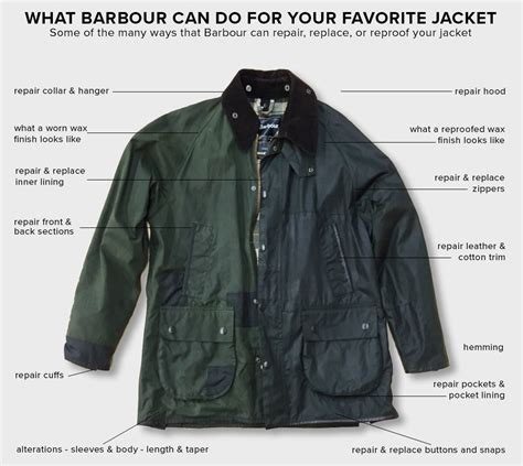 barbour jackets glasgow barbour jackets glasgow astronomicalsocietyofglasgow org uk