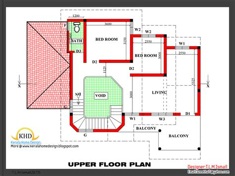 2266 square feet free home plan and elevation Kerala home design and floor plans