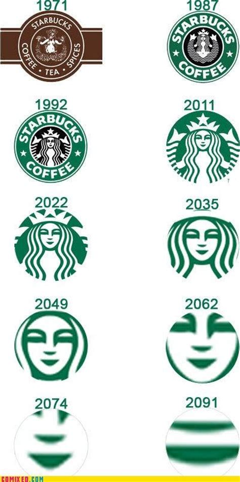 Starbucks Logo Meme - starbucks the writing center at msu