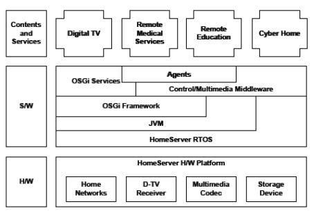Wifi Untuk Rumahan use mind to learn better teknologi koneksi rumahan