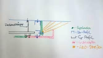 indirekte beleuchtung selber bauen decke abgeh 228 ngte decke mit indirekter beleuchtung lichtvouten