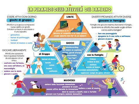 alimentazione educazione fisica la piramide dell attivit 224 motoria per i bambini cristalfarma