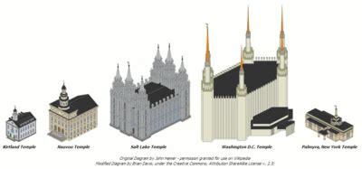 christian churches in logan utah