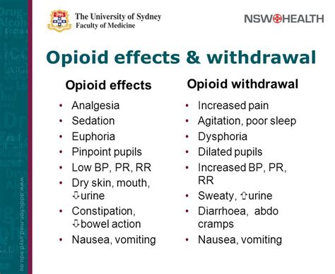 Opiate Detox Risks by Opioids Part 2 Pharmacology Of Opioids Assessment And
