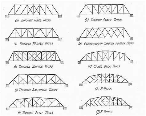 desain jembatan gantung rekayasa lalu lintas jembatan wikibuku bahasa indonesia