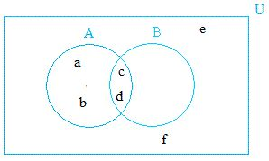 subset diagram subset of a set