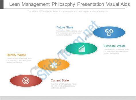 lean layout ppt lean management philosophy presentation visual aids