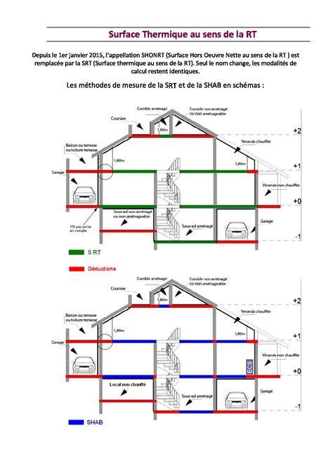 Comment Calculer Une Surface En M2 5413 by Comment Calculer Une Surface Maison Design Allotic