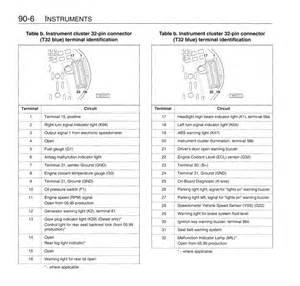 vw mk3 jetta instrument cluster wiring diagram get free