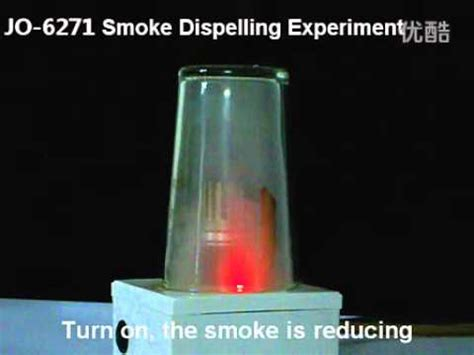 Jual Car Charger 4 Usb Kaskus jual car air purifier ionizer o2 hepa 8 steps aroma