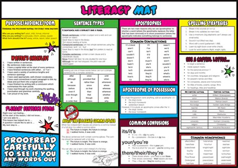 Literacy Mats Ks3 by Literacy Mat For Literacy Coordinators To Promote Literacy