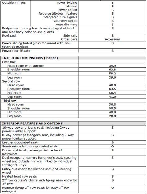 Infiniti Qx80 Specs by 2014 Infiniti Qx80 Specifications Infinitihelp