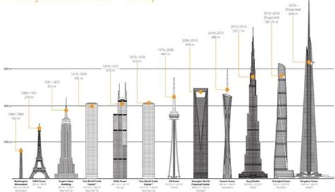 burj khalifa observation deck height burj khalifa to lose crown as highest observation deck to