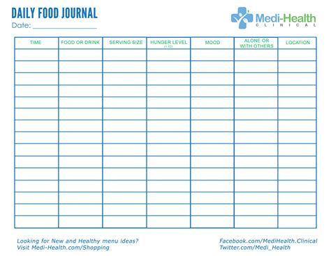 keeping a food diary template free daily food journal foodjournal