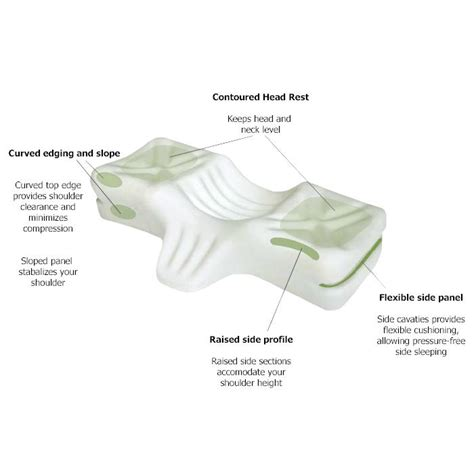 therapeutica pillow review therapeutica sleeping pillow cervical support pillows