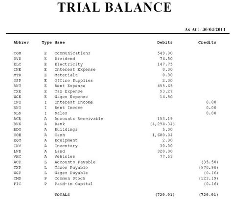 trial balance template free ledger registration