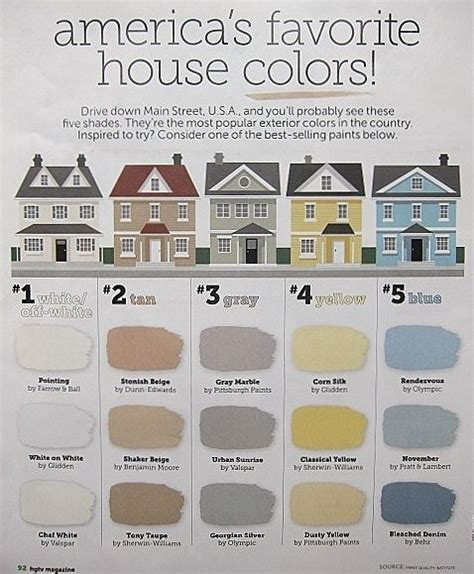 most popular favorite colors 78 best images about exterior paint colors on pinterest