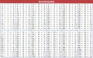tj math division chart