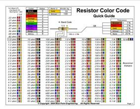 resistor color chart outreach initiatives next project